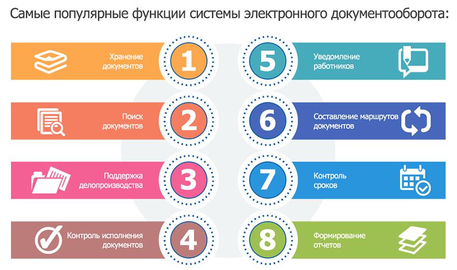 Электронные системы отчетность онлайн бухгалтерия 24